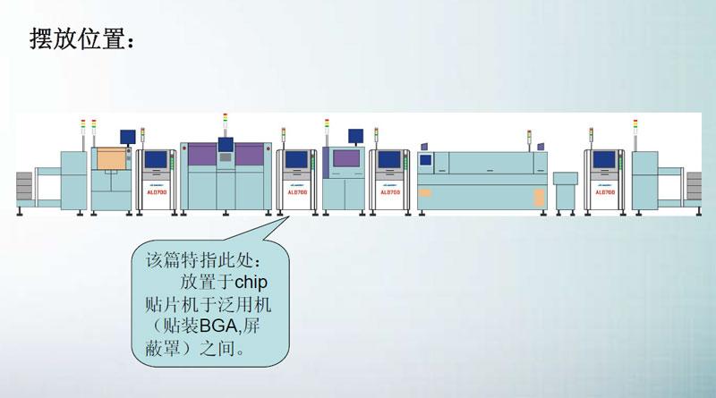 SMT炉前AOI改变产品制程,AOI设备已经成为SMT制程必需品(图4)