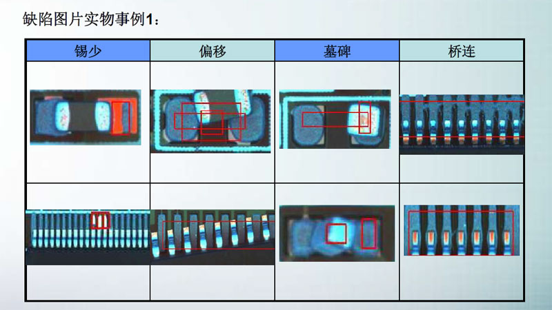 SMT炉前AOI改变产品制程,AOI设备已经成为SMT制程必需品(图8)