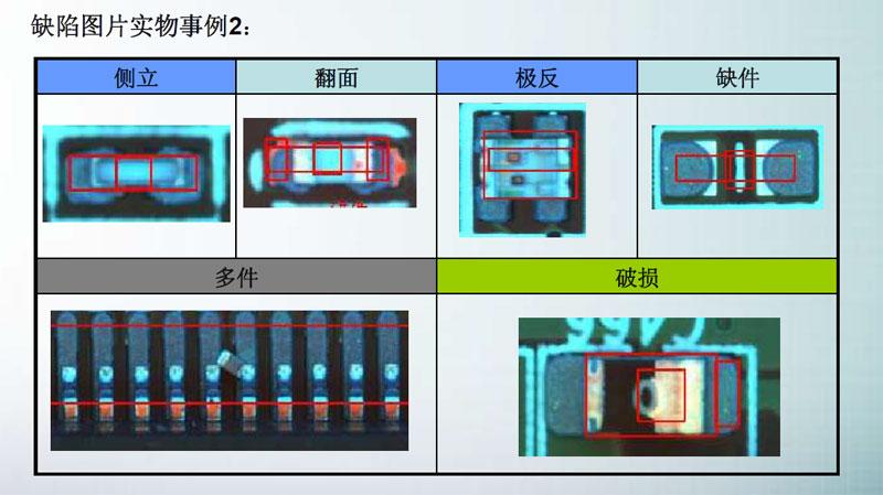 SMT炉前AOI改变产品制程,AOI设备已经成为SMT制程必需品(图9)